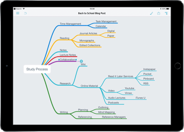 Mindmapping on iPad